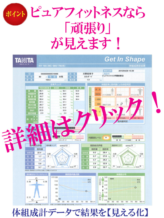 体組成計データbana-1.jpg